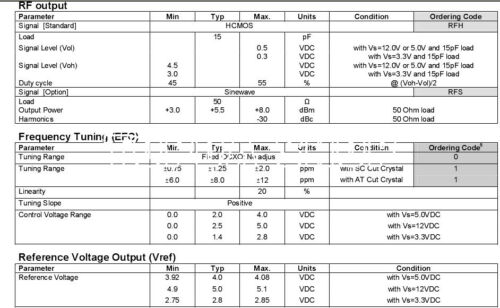 1P VECTRON C4550A1-0213 10MHZ OCXO Crystal oscillator at constant temperature#SS