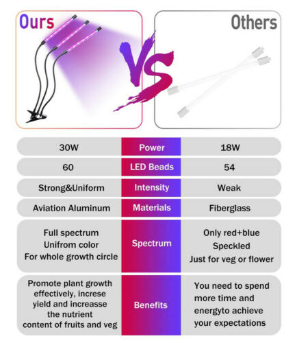 Phlizon 800W-400W Full Spectrum Led Grow Lights 5//6//8//10 Bars for Hydroponics UL