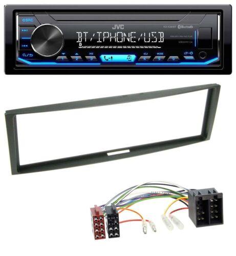 JVC AUX USB Bluetooth MP3 Autoradio für Renault Megane Megane Scenic Modus Clio
