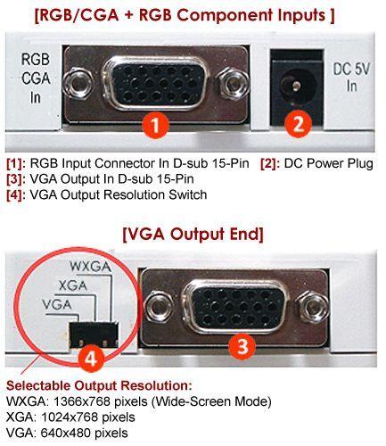 Premium YUV RGsB RGsB To VGA XGA 1366x768 Scalerr