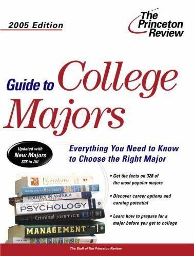how to choose the right major in college