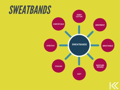 3 TERRY SWEATBAND Cotton Headbands Workout Sport EXERCISE SWEAT HEAD BANDS ORWBK