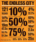 The Endless City: The Urban Age Project by the London School of Economics and Deutsche Bank's Alfred Herrhausen Sociey by Deyan Sudjic, Ricky Burdett (Paperback, 2010)