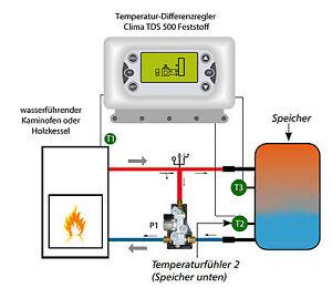 Temperaturregler Differenzregler Tds 503 Holzkessel Haushaltsgeräte Heimwerker Wasserführende Kaminöfen