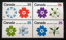 CANADA Sc# 508-511 se tenant block of 4  MNH   EXPO '70 JAPAN Stamps   1970 MINT
