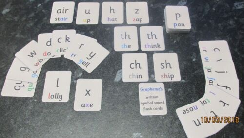 A4 poster or small cards written symbol that represents a sound Grapheme/'s