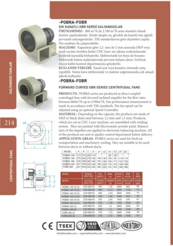 Radialgebläse Zentrifugal Radialventilator Radiallüfter TURBO 2600m³h 5A Regler