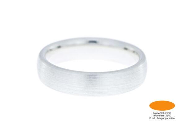 925 Silber Profil Ringrohling Oval Breite:3,5/4,5/5,5/6,5 Silberring Fugenlos