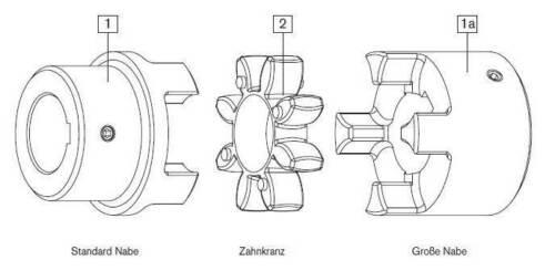 Bohrung mit Nut wählbar KTR Rotex 24 STAHL Kupplung komplett 98 SH-A Zahnkranz