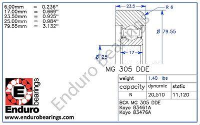 Mast Guide Bearing ENDURO MG309DDA forklift roller  free shipping  NSK X501RS