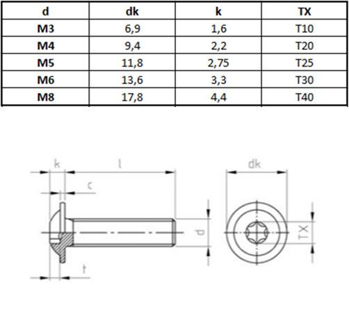 A2 Edelstahl 10 St/ück Linsenkopf Schrauben mit Flansch M3x25 mm Innensechskant ISO 7380//2 V2A 10, M3x25 mm Linsenflanschkopfschrauben