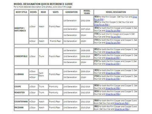 2006-2013 WHITE ONLY INTERIOR DASHBOARD MAT GATE PAD TRIM MINI JOHN COOPER R56