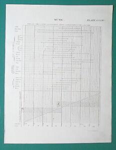 MUSIC-SCALES-for-Instruments-amp-Voices-Baritone-Soprano-1820-Antique-Print