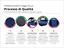 miniatura 6 - COPPIA COPRISEDILI Anteriori FIAT PANDA 2003>2011 Con Logo! Foderine Azzurro 39