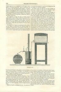 Chauffage des Vins Méthode Pasteur Tonneau France GRAVURE ANTIQUE OLD PRINT 1870 - France - EBay Wine Heating Method Pasteur Tonneau FranceArticle Complet ANTIQUE PRINT GRAVURE 100 % DÉPOQUE 1870 PORT GRATUIT EUROPE A PARTIR DE 4 OBJETS BUY 4 ITEMS AND EUROPE SHIPPING IS FREE Il s'agit d'un fragment de page originale avec texte au dos  - France