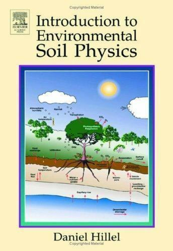 Introduction to Environmental Soil Physics by Hillel, Daniel