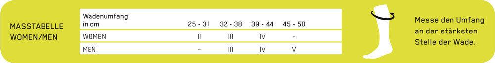 CEP Compression Ultralight Calf Sleeves Herren Herren Herren WS55D  | Sofortige Lieferung  ec43d6