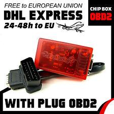 OBD2 Chip Box Tuning DAIHATSU Petrol Gas Performance TuningBox via OBDII OBD 2