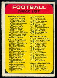 1968-OPC-O-PEE-CHEE-CFL-FOOTBALL-132-FOOTBALL-CHECKLIST-50-UNMARKED-VG-EX-Card