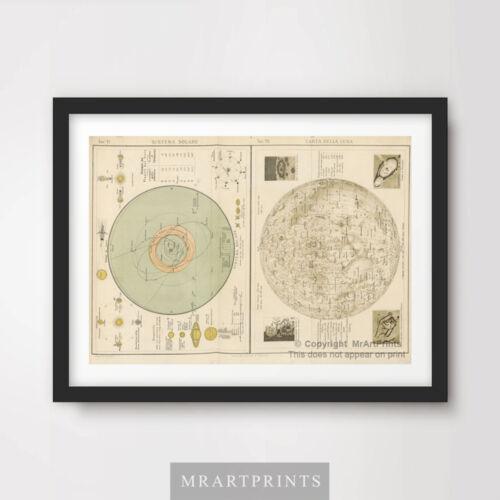 VINTAGE MOON OUTER SPACE DIAGRAM Art Print Poster Home Decor A4 A3 A2 Lunar