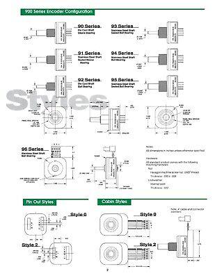 91Q128 Oak Grigsby Rotary Encoder 128 Pulse//Rev