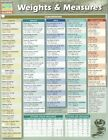 Weights & Measures 9781423224372 by BarCharts Inc Poster