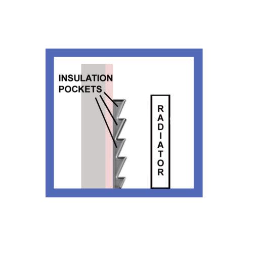 Heatkeeper Radiator Reflector Panels Energy Saving Radiator insulation Panels