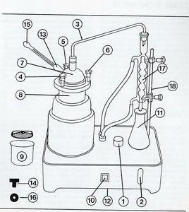 Alambiccus Gaggia- Istruzioni e Guida distillazione erbe officinali- alambicco. jLtv3wb7-07135438-398271948