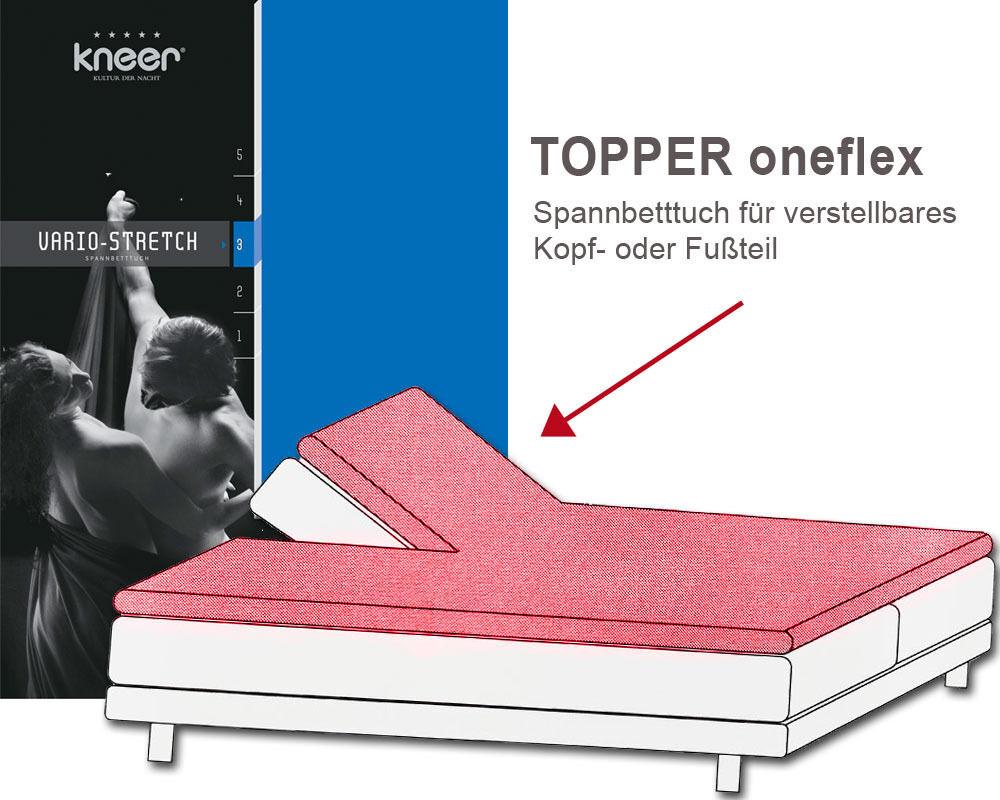 BOXSPRINGBETT Topper Spannbetttuch mit Einschnitt am Kopfteil 200 200 cm