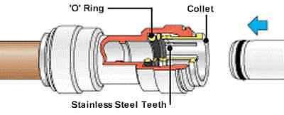 JOHN GUEST SPEEDFIT PUSH FIT for Beer Tap Font Home Bar Cooler Pump