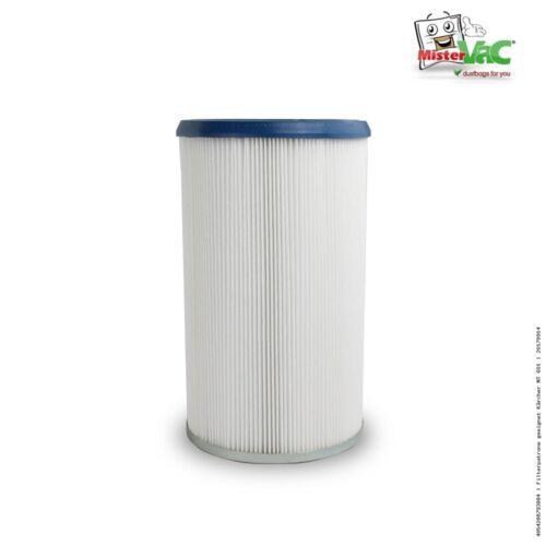 Filterpatrone geeignet Kärcher NT 200 s