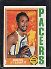 1974 Topps Donnie Freeman #253 Basketball Card