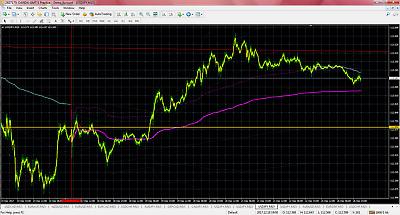 Vwap forex trading mt4