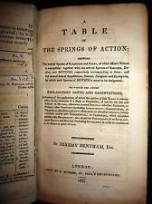 1778 Jeremy Bentham: 3 Works on  Utilitarian Philosophy, Punishment, Education