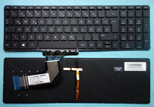 Tastatur HP Pavilion 15-p173ng 15-217ng 15-p209ng 15-p212 Keyboard Backlit LED