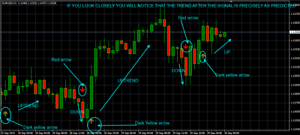 Forex trading price action strategy mt4