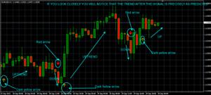 indicatorul atx forex)