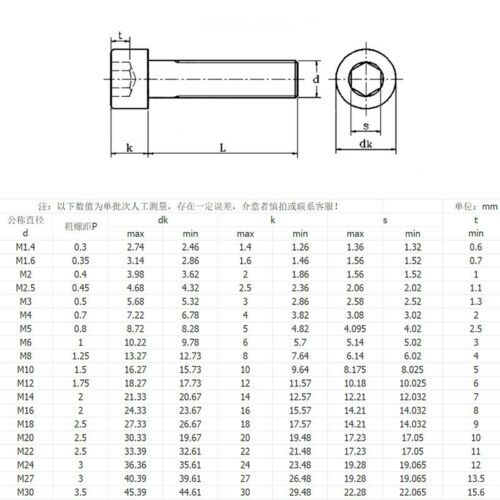 8mm M8 x 1.25 316 stainless steel A4 ALLEN BOLT SOCKET HEAD CAP SCREWS DIN912