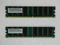 1gb (2x512mb) Ddr Memory Ram Pc3200 Non-ecc Dimm 400mhz