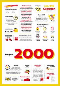 Details Zu Geschenk Zum 20 Geburtstag Chronik 2000 Originelle Geschenkidee