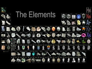 Periodic table of the elements realistic wall print poster ebay image is loading periodic table of the elements realistic wall print urtaz Images
