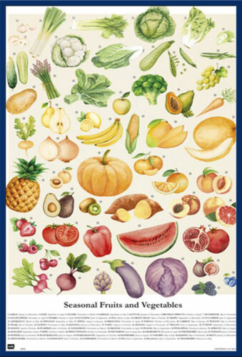 Eat Fruits and Vegetables-Poster Print 61x91,5 cm