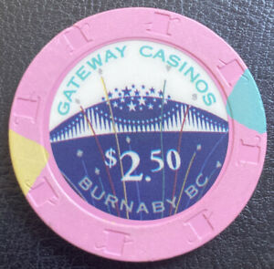 Gateway Casinos Burnaby