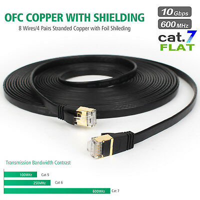 RJ45 CAT7 Ethernet Network SSTP 10 Gbps Patch Lead Flat Cable Cat7 6ft to 75ft