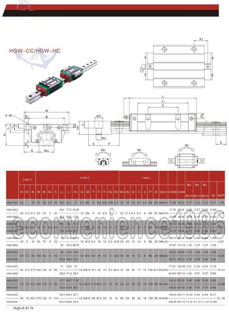 HGR20-600mm Hiwin Liner rail /& HGW20CC /&DFU2005-600mm Ballscrew/&BF15//BK15 Kit