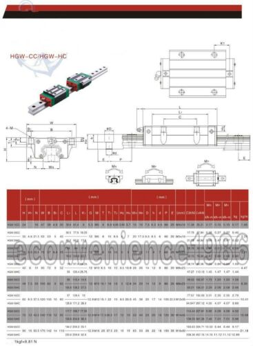 HGR20-1200mm hiwin Liner Rail /& HGW20CC /& RM2005-1200mm Module /& Kit BF15//BK15