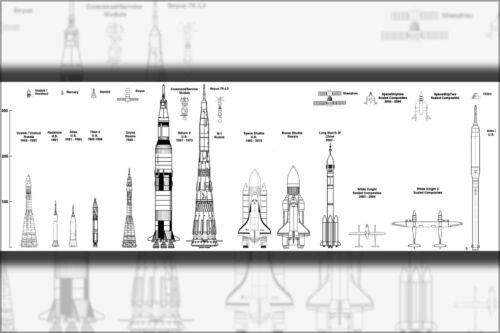 Many Sizes; Spacecraft Incl Saturn V Rocket Space Shuttle Ares /& Soyuz Poster