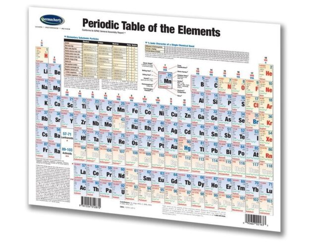 Periodic Table Of The Elements Chart Science Quick Reference Guide