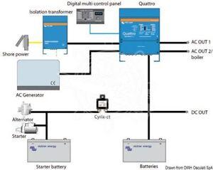 Details about VICTRON Insulation Transformer 115 / 230V 2000W 10kg on