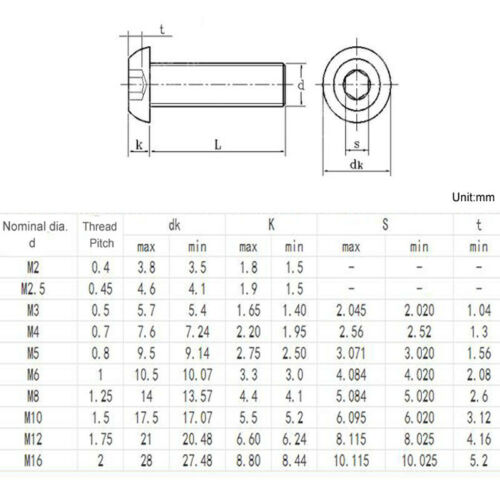 M2 M2.5 A2 304 Stainless Allen Hex Socket Cap Pan//Round Head Screw Bolts DIN7380